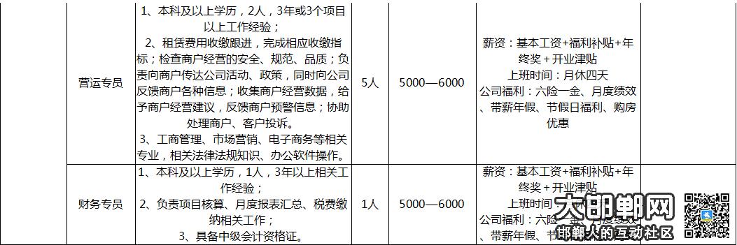 @找工作的你,邯郸这个地方专场线下招聘会,速看